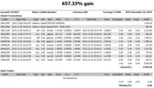 Forex Wealth Strategy Reviews